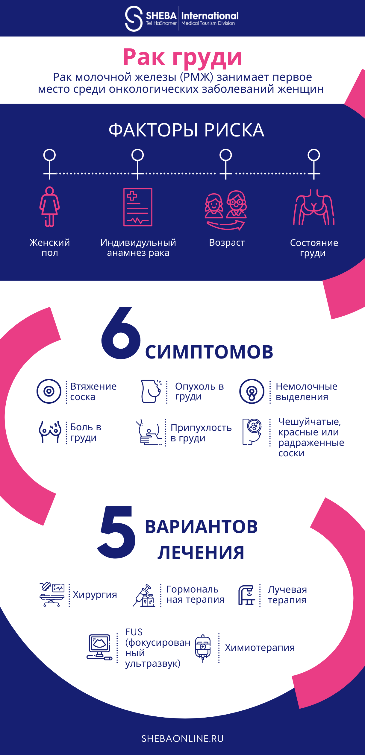 INFOGRAPHICS Breast Cancer 3h 3 1