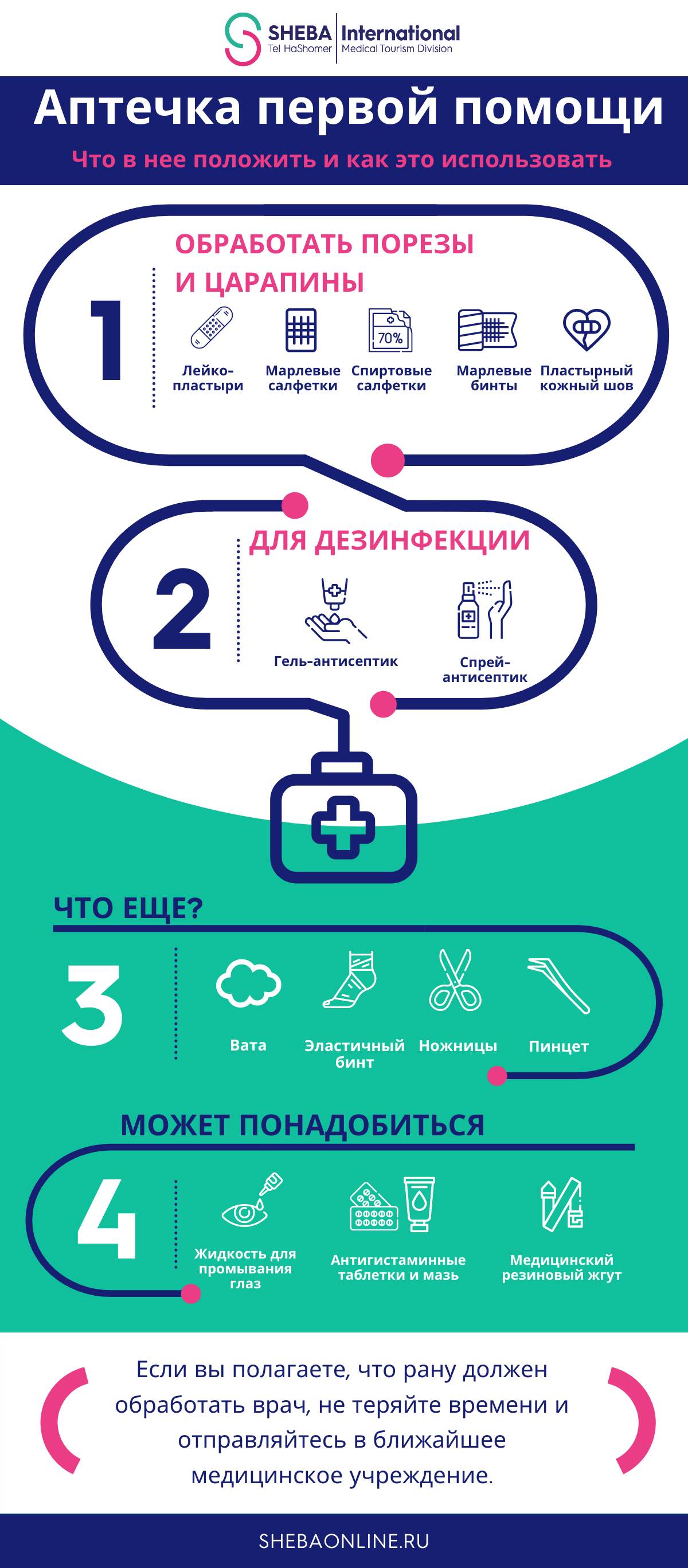 INFOGRAPHICS First aid kit 6h 3 1