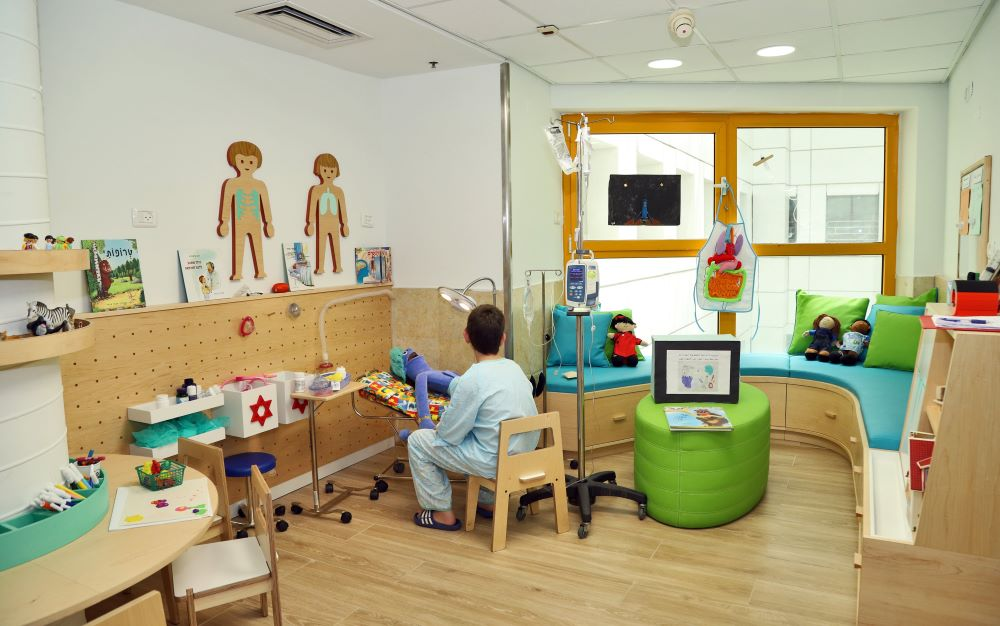 supportive care for children
